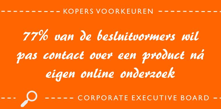 online verkoopsysteem