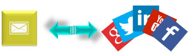 Social Media Marketing versus Email marketing; voor- en nadelen